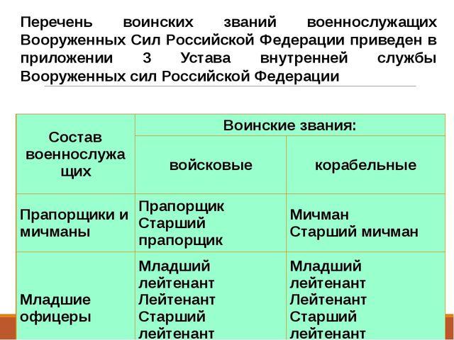 Перечень воинских званий военнослужащих Вооруженных Сил Российской Федерации...