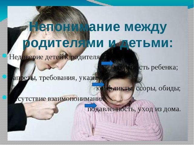 Непонимание между родителями и детьми: Недоверие детей к родителям закрытость...