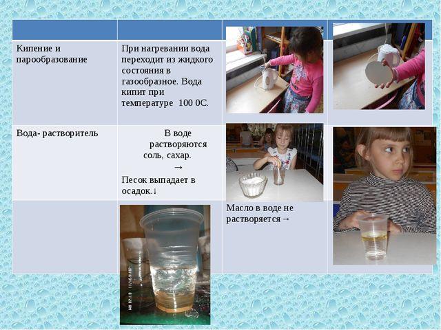 Кипение и парообразование При нагревании вода переходит из жидкого состояния...