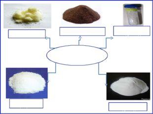 Алюминий қосылыстары Алюминий хлориді Алюминий гидроксиді Алюминий сульфаты