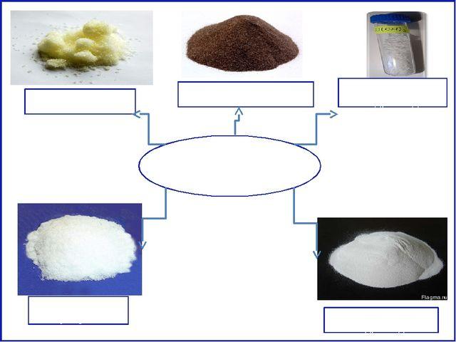 Алюминий қосылыстары Алюминий хлориді Алюминий гидроксиді Алюминий сульфаты...