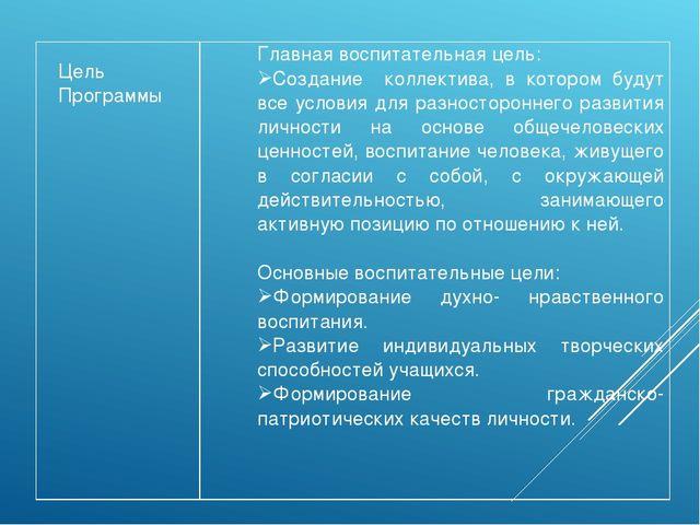 Цель ПрограммыГлавная воспитательная цель: Создание коллектива, в котором...
