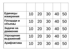 Решение уравнений 20 59=81-к Ответ: х=22
