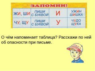 О чём напоминает таблица? Расскажи по ней об опасности при письме.