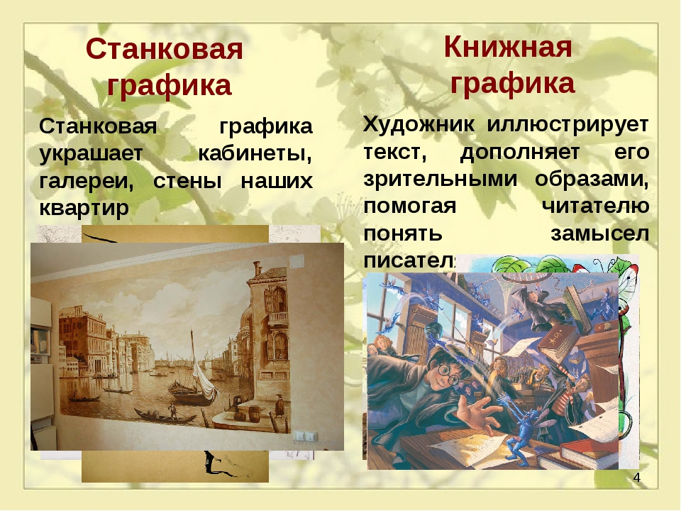 * Станковая графика украшает кабинеты, галереи, стены наших квартир Станковая...