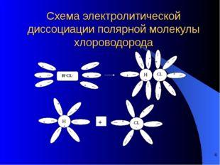 * Схема электролитической диссоциации полярной молекулы хлороводорода H+CL- H