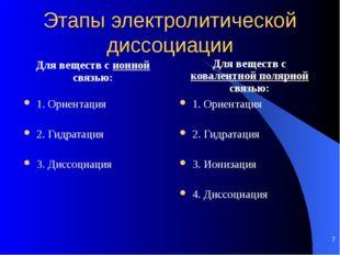 Этапы электролитической диссоциации Для веществ с ионной связью: 1. Ориентаци