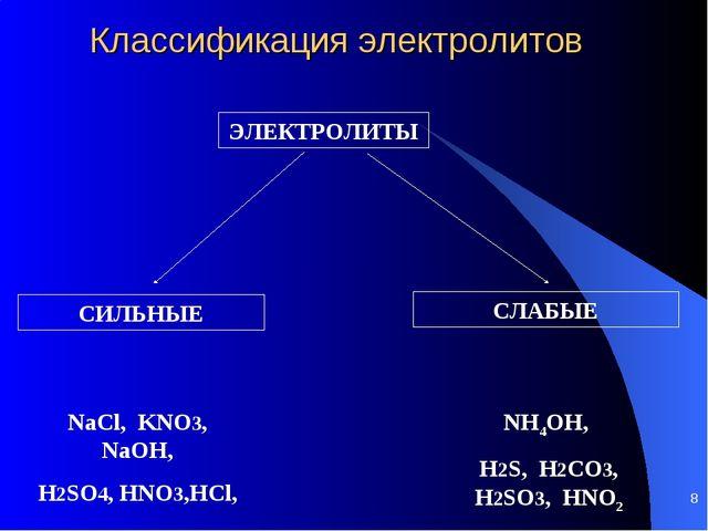 * Классификация электролитов