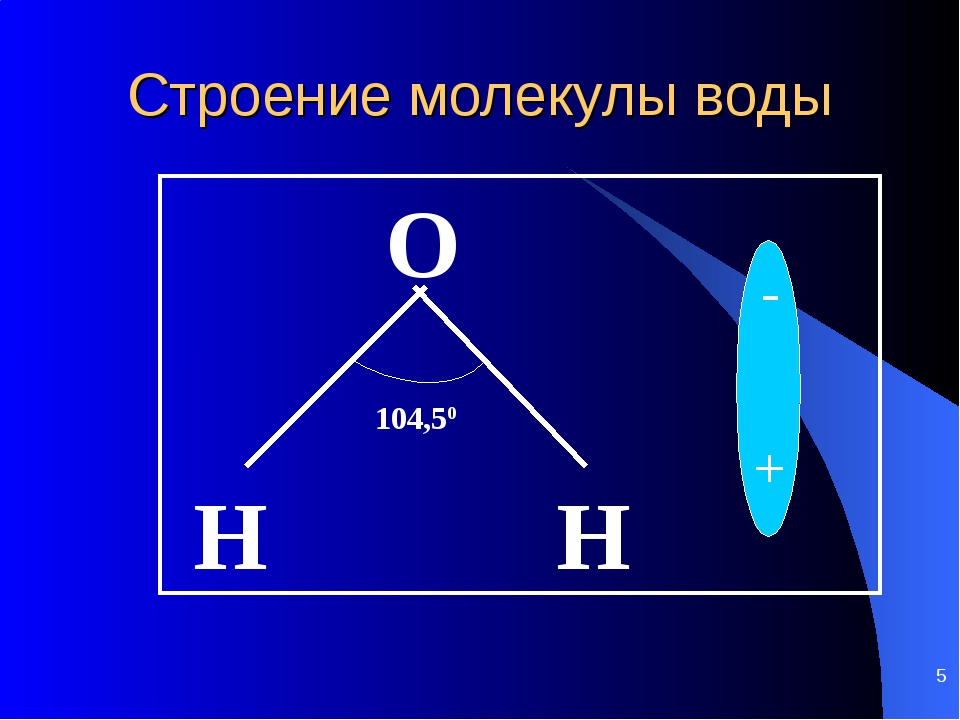 * Строение молекулы воды