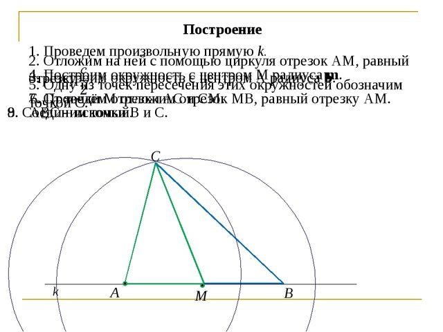 Построение 1. Проведем произвольную прямую k. k 2. Отложим на ней с помощью ц...