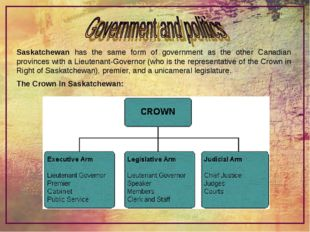 Saskatchewan has the same form of government as the other Canadian provinces