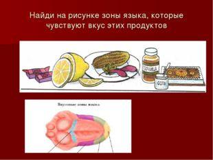 Найди на рисунке зоны языка, которые чувствуют вкус этих продуктов