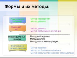 Формы и их методы: Метод наблюдения Метод диалога Метод диалога Метод проблем
