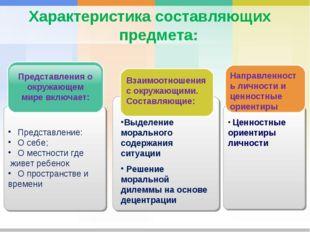 Направленность личности и ценностные ориентиры Взаимоотношения с окружающими.