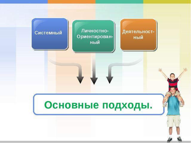 Системный Деятельност- ный Личностно- Ориентирован- ный Основные подходы.