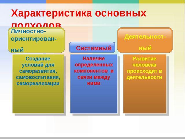 Характеристика основных подходов Деятельност- ный Личностно-ориентирован- ный...