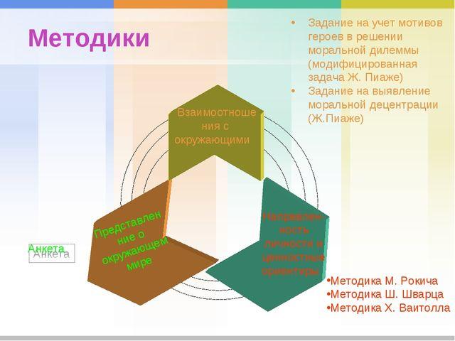 Методики Взаимоотношения с окружающими Представлен ние о окружающем мире Напр...