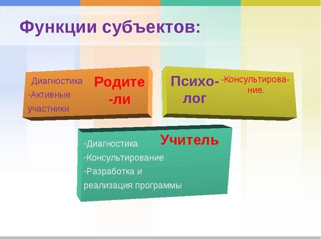 Родите-ли Психо- лог Contents Учитель Диагностика Активные участники -Консуль...