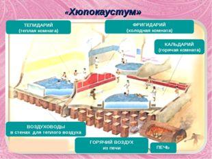 «Хюпокаустум» ТЕПИДАРИЙ (теплая комната) КАЛЬДАРИЙ (горячая комната) ФРИГИДАР