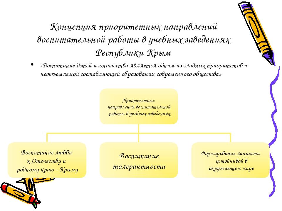 Концепция приоритетных направлений воспитательной работы в учебных заведениях...