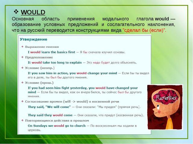 WOULD Основная область применения модального глаголаwould— образование усл...