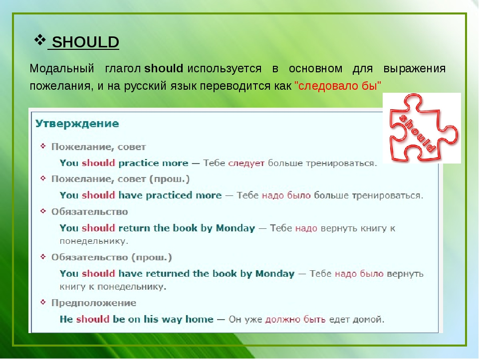 SHOULD Модальный глаголshouldиспользуется в основном для выражения пожелан...