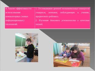 4. Анализ эффективности использования компьютерных (новых информационных) тех