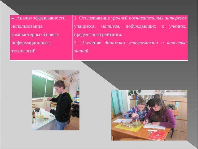 4. Анализ эффективности использования компьютерных (новых информационных) тех...