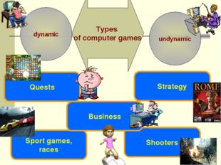 Typеs of computer games Sport games, races Shooters Business Quests Strategy