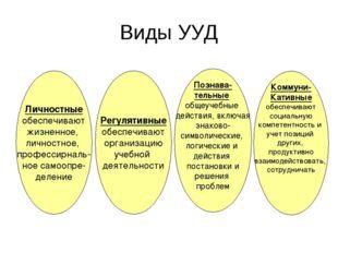 Виды УУД Регулятивные обеспечивают организацию учебной деятельности Личностны