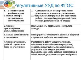 Регулятивные УУД по ФГОС Умение ставить учебную задачу 2. Навык выбора оптим
