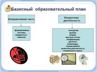 Базисный образовательный план Инвариативная часть Внеурочная деятельность фор