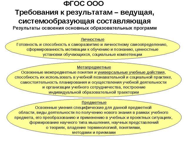 ФГОС ООО Требования к результатам – ведущая, системообразующая составляющая Р...