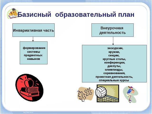 Базисный образовательный план Инвариативная часть Внеурочная деятельность фор...
