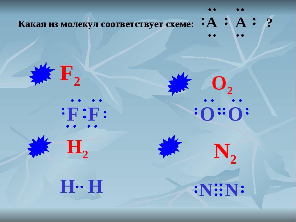 Какая из молекул соответствует схеме: A A ? N2 O2 H2 F2