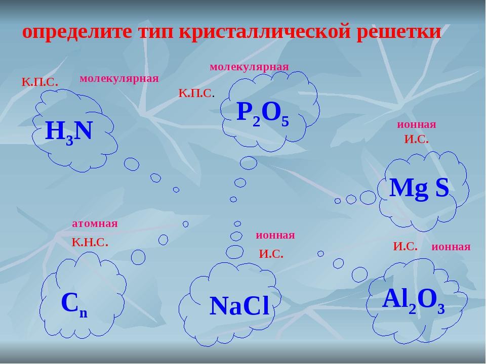 определите тип кристаллической решетки К.П.С. К.П.С. И.С. И.С. К.Н.С. И.С. H3...