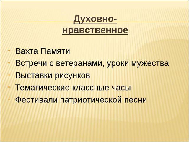 Вахта Памяти Встречи с ветеранами, уроки мужества Выставки рисунков Тематиче...