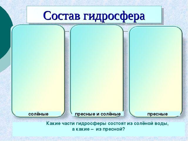 Состав гидросфера Какие части гидросферы состоят из солёной воды, а какие –...