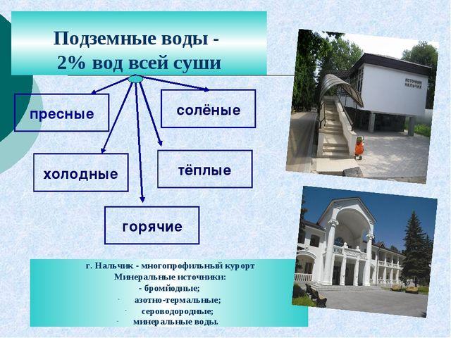 Подземные воды - 2% вод всей суши г. Нальчик - многопрофильный курорт Минерал...