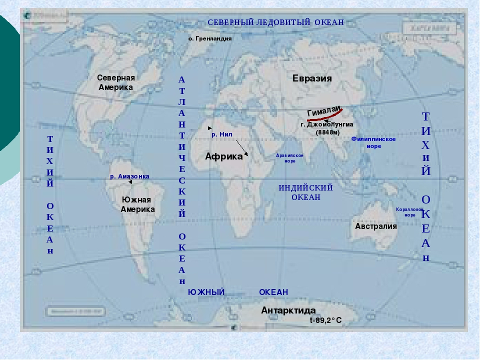 Евразия Африка Северная Америка Южная Америка Австралия Антарктида о. Гренлан...