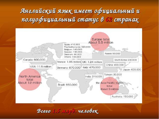 Английский язык имеет официальный и полуофициальный статус в 62 странах Всего...