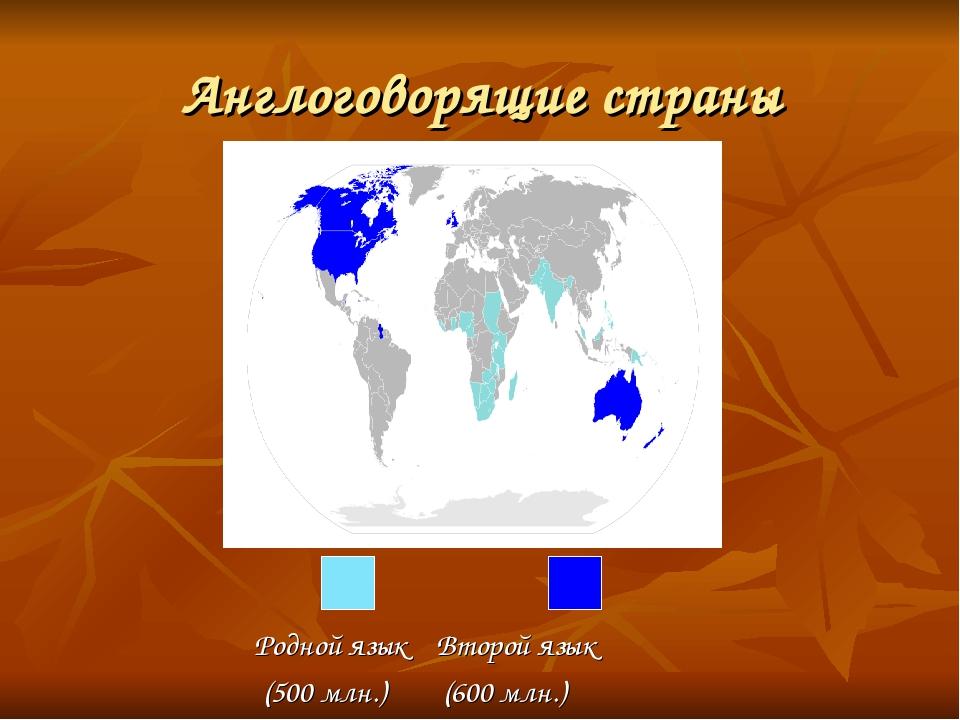 Англоговорящие страны Родной язык Второй язык (500 млн.) (600 млн.)