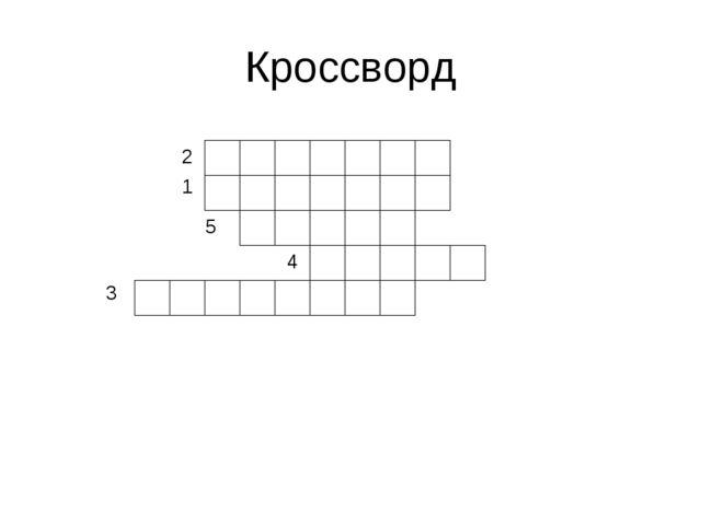 Кроссворд 2 1 5 4 3