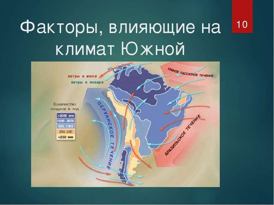 Факторы, влияющие на климат Южной Америки *