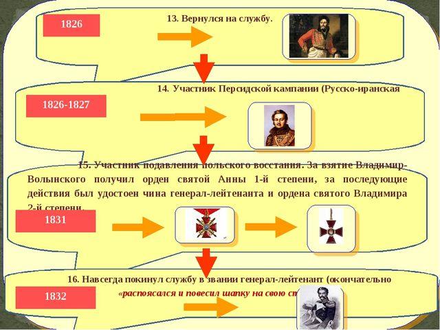 13. Вернулся на службу.       1826 14. Участник Персидской кампании (Р...