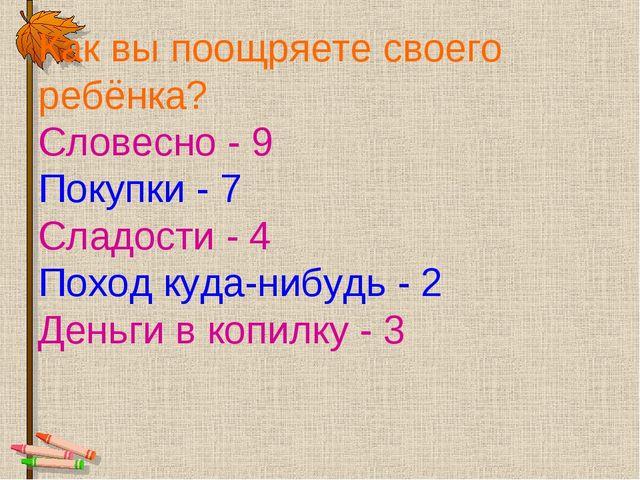 Как вы поощряете своего ребёнка? Словесно - 9 Покупки - 7 Сладости - 4 Поход...
