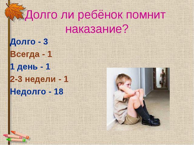 Долго ли ребёнок помнит наказание? Долго - 3 Всегда - 1 1 день - 1 2-3 недел...