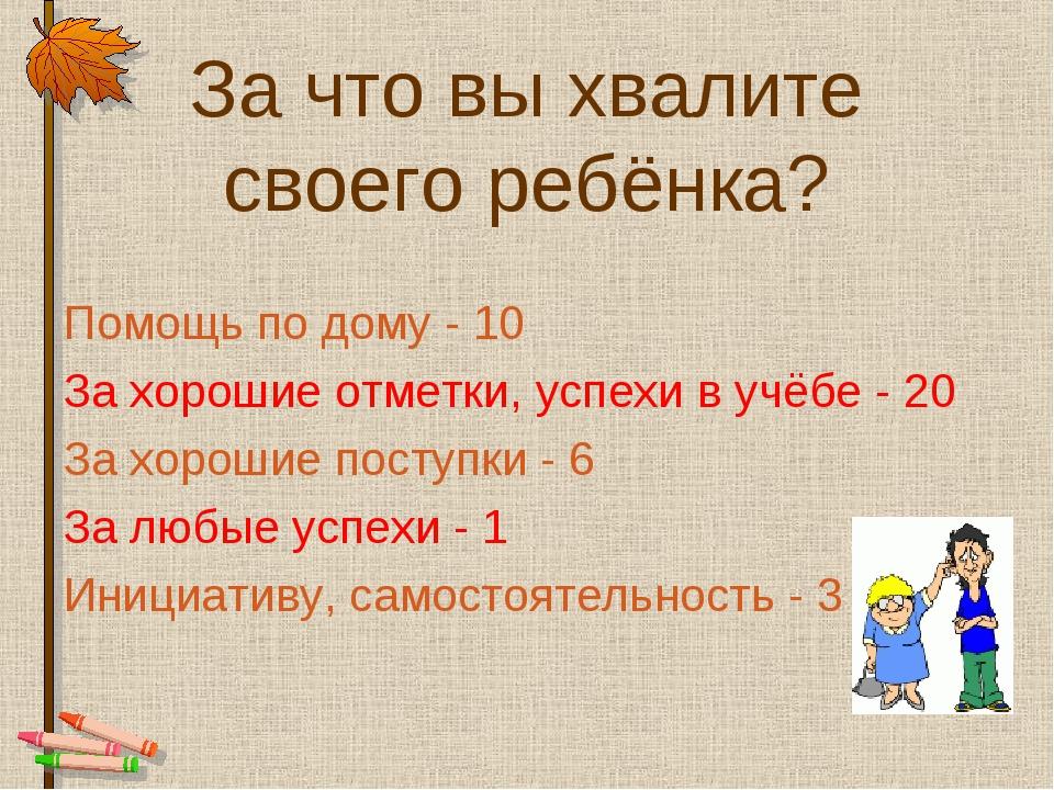 За что вы хвалите своего ребёнка? Помощь по дому - 10 За хорошие отметки, усп...