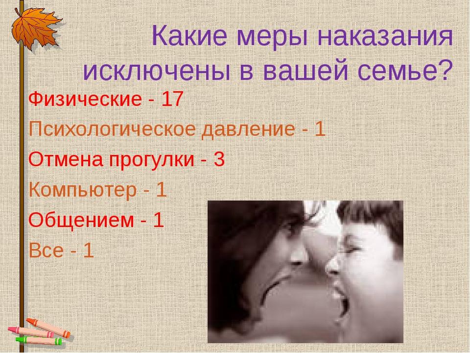 Какие меры наказания исключены в вашей семье? Физические - 17 Психологическое...