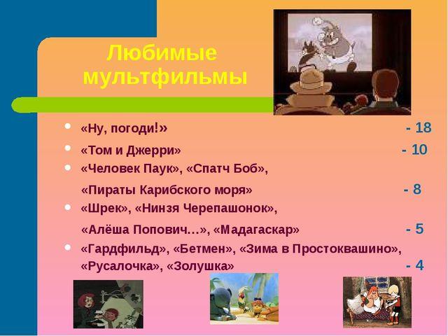 Любимые мультфильмы «Ну, погоди!» - 18 «Том и Джерри» - 10 «Человек Паук», «С...